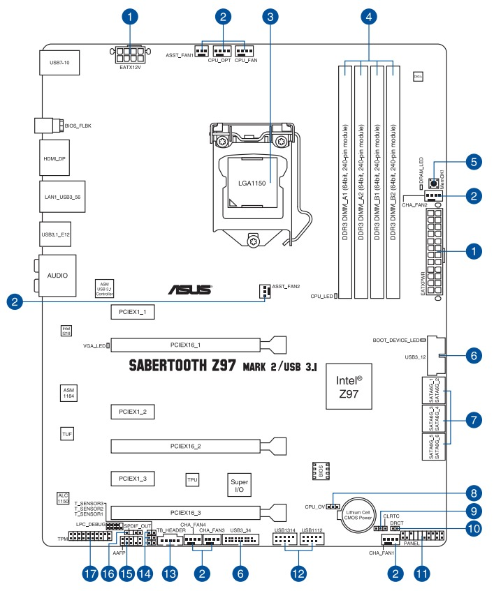 asus sabertooth z97 mark 2/usb 3 1 picture 36515
