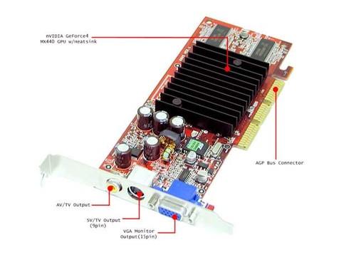 MSI GeForce4 MX 440 64mb 8X AGP Main Picture