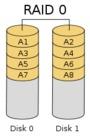 Product Roundup: Intel/LSI RAID cards