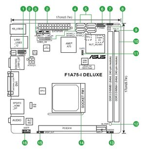 Asus F1A75-I Deluxe schematic