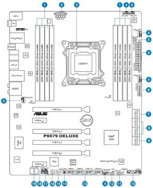 Asus P9X79 Deluxe Schematic