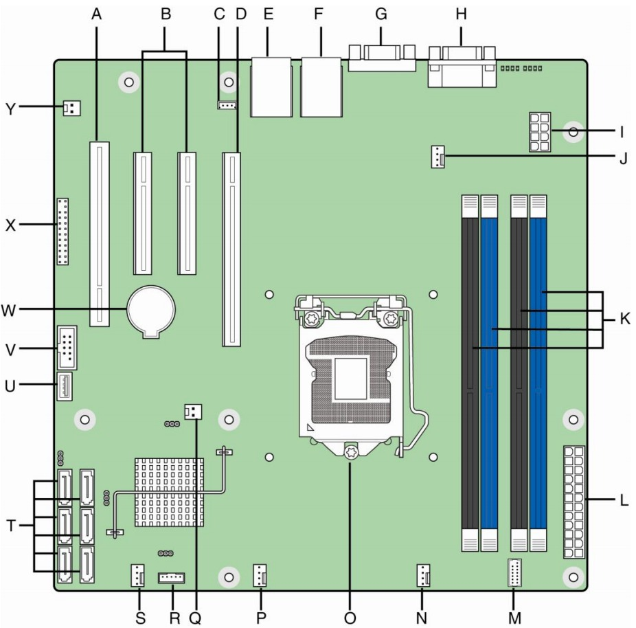 Intel S1200BTS diagram