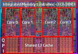 CPU L3 Cache