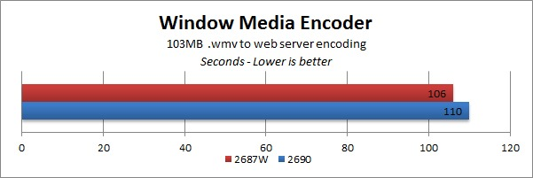 E5-2690 vs E5-2687W Windows Media Encoder