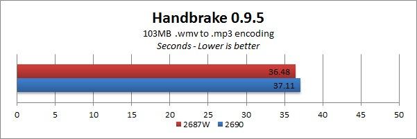 E5-2690 vs E5-2687W Handbrake