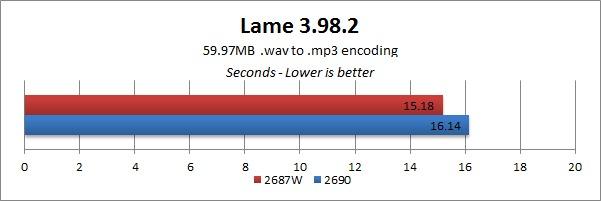 E5-2690 vs E5-2687W Lame