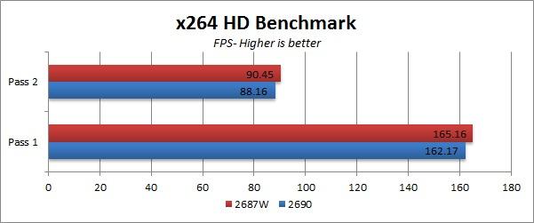 E5-2690 vs E5-2687W x256 HD