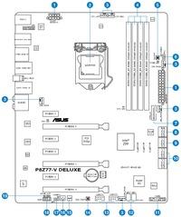 Asus P8Z77-V Deluxe Schematic