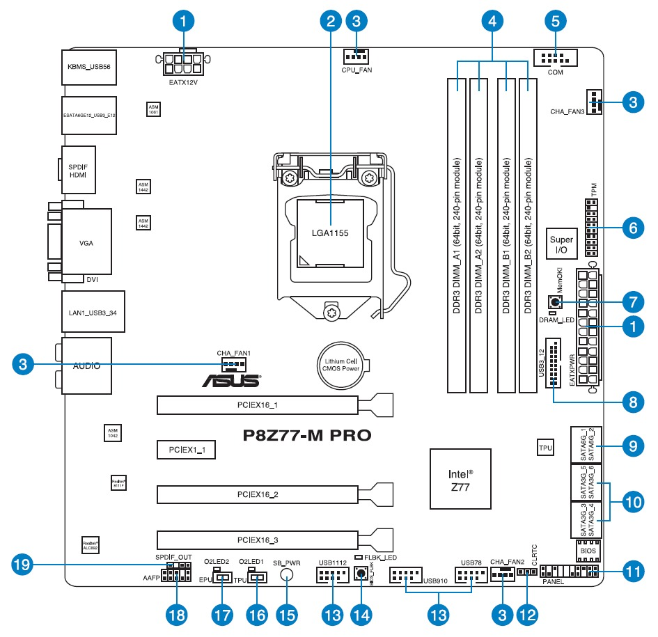 Asus P8Z77-M Pro Schematic