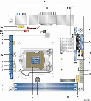 Intel DH77DF Schematic