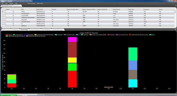 Netsurveyor wireless channels