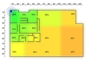 2.4 GHz Range Signal Strength First Floor