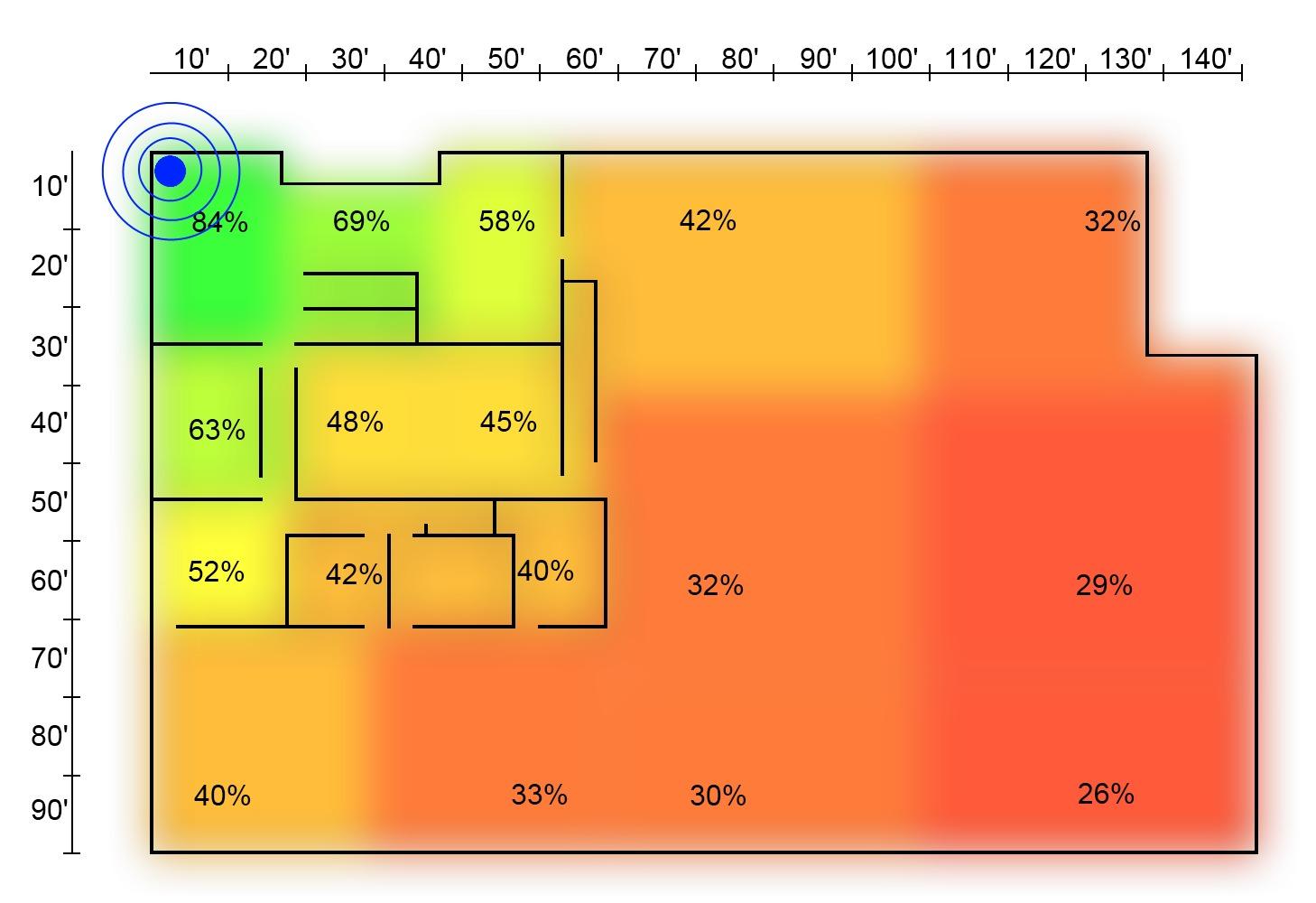 5 GHz Range Signal Strength First Floor