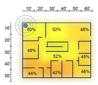 Wireless antenna range signal strength 2dBi Omni-directional second floor