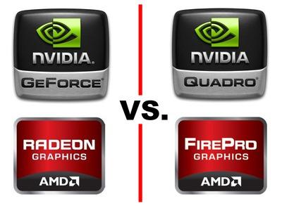 AutoDesk AutoCAD 2013 GPU Acceleration