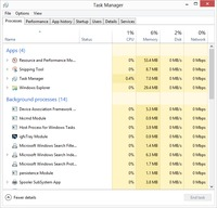 Windows 8 Task Manager Current Process