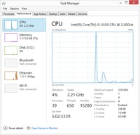 Windows 8 Task Manager Live Performance Graphs