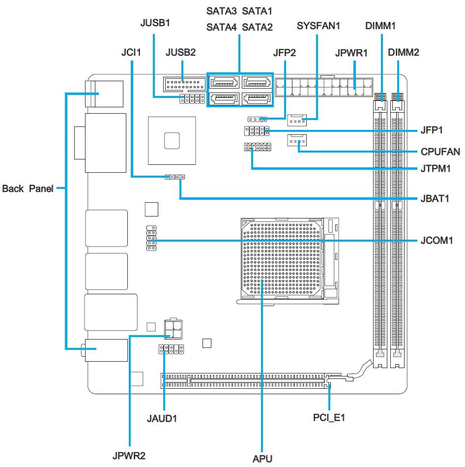 MSI FM2-A75IA-E53 Schematic