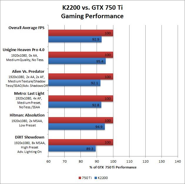 nvidia quadro 5000 drivers download