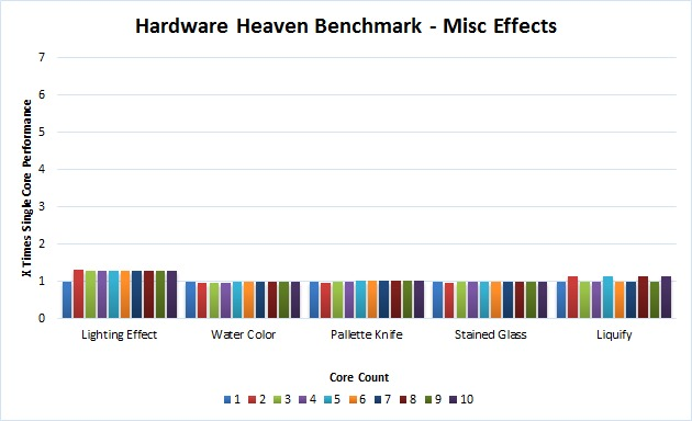 Photoshop Benchmark