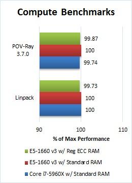 xeon comparison chart