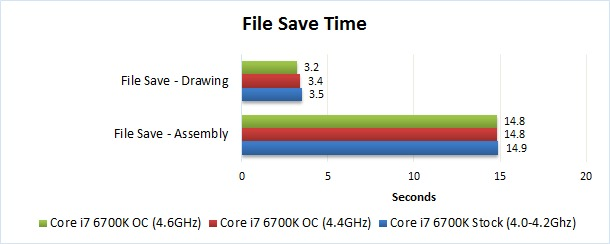 Solidworks file save overclocking benchmark