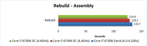 Solidworks rebuild overclocking benchmark