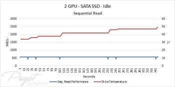 Samsung 950 Pro M 2 Throttling Analysis