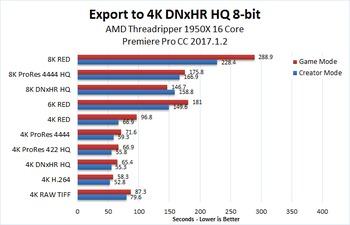 Premiere Pro CC 2017 1 2 CPU Comparison: Skylake-X vs