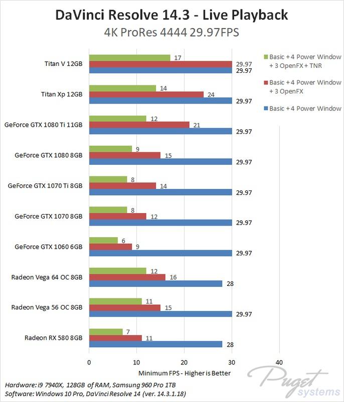 Nvidia Overclock Tool Windows 10
