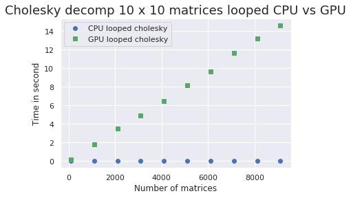 PyTorch for Scientific Computing - Quantum Mechanics Example Part 3