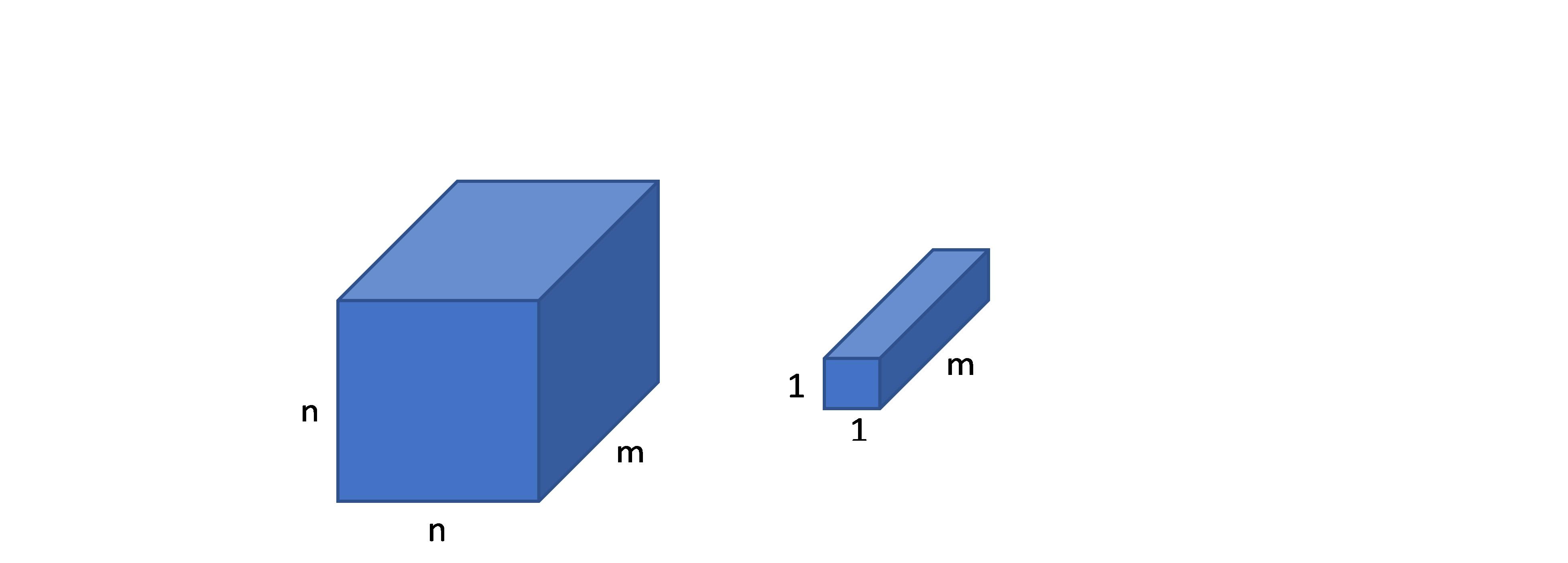 Tensor box