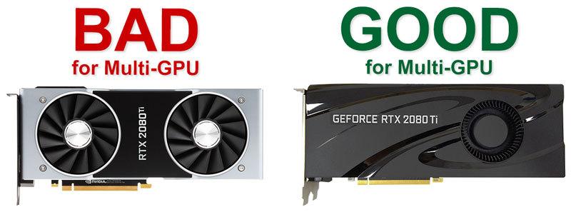DaVinci Resolve 15: NVIDIA GeForce RTX 2070 Performance