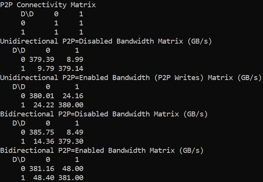 NVIDIA P2P Bandwidth Test Showing NVLink Working on a Pair of GeForce RTX 2080 Video Cards