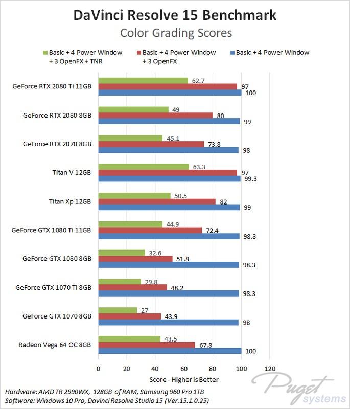 Geforce rtx 2070 vs gtx 1080