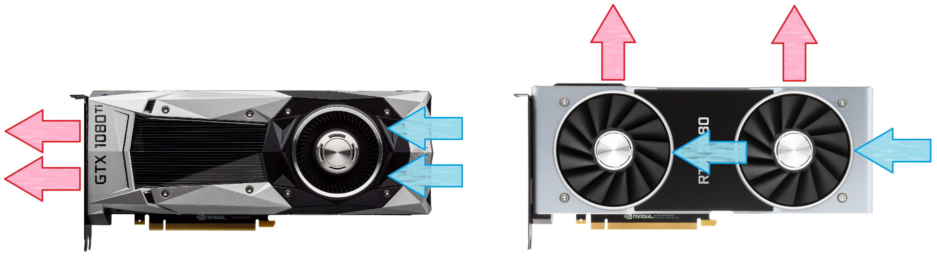 Airflow Pattern on GeForce GTX 1080 Ti and RTX 2080 Founders Edition Cards