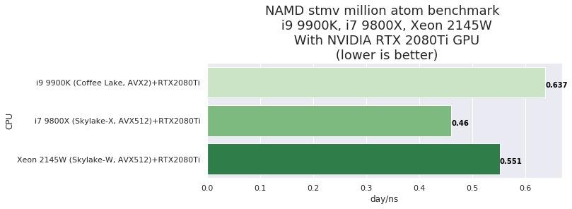 NAMD GPU