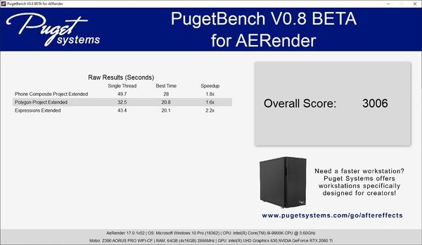 PugetBench for AERender sample results