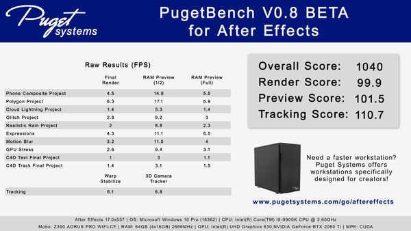 PugetBench for After Effects sample results
