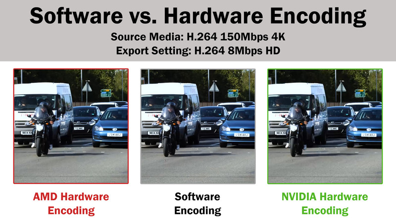 Software vs Hardware Encoding Rendering quality difference