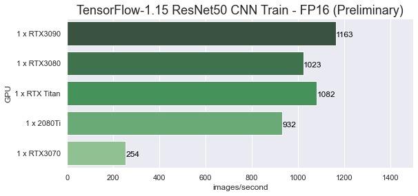 TensorFlow ResNet50 FP16